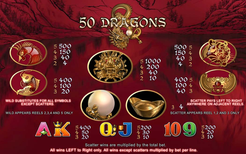 avis machine 50 dragons